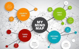 کاربردهای نقشه ذهنی